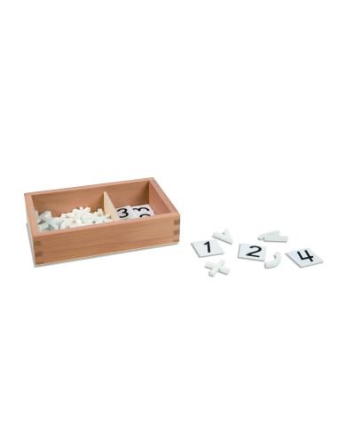 Nienhuis - Aritmetická znaménka v krabičce