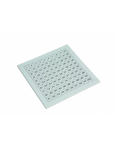 Nienhuis - Kontrolní tabulka ke Stovkové tabuli