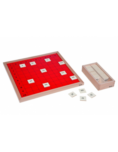Nienhuis - Pythagorova tabule