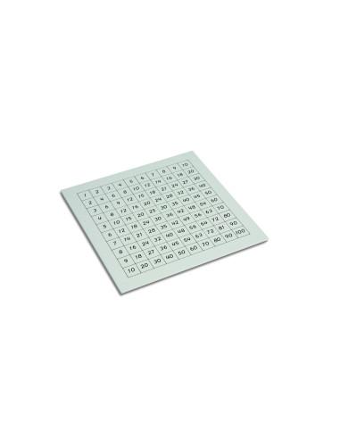 Nienhuis - Control Chart: Pythagoras Board