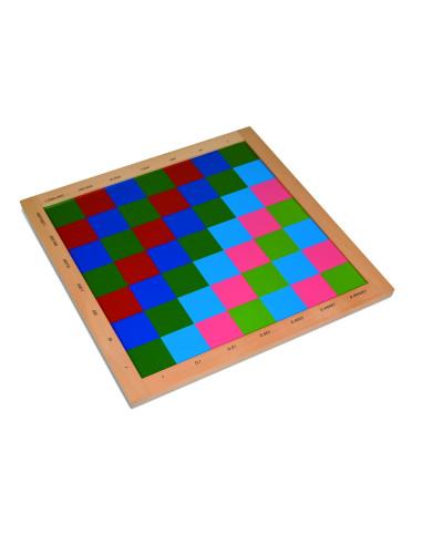 Nienhuis - Barevná tabule pro násobení desetinnými čísly