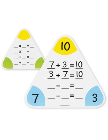 Matematické smazatelné tabulky