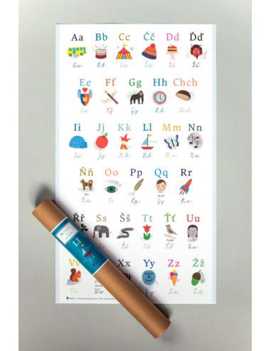 Plakát abeceda