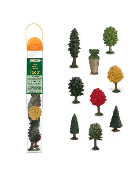 TOOB - Trees