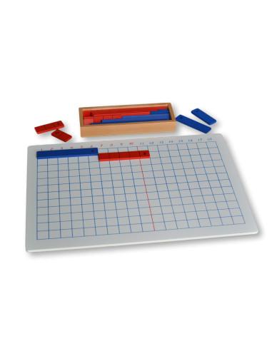 Sčítací proužková tabule